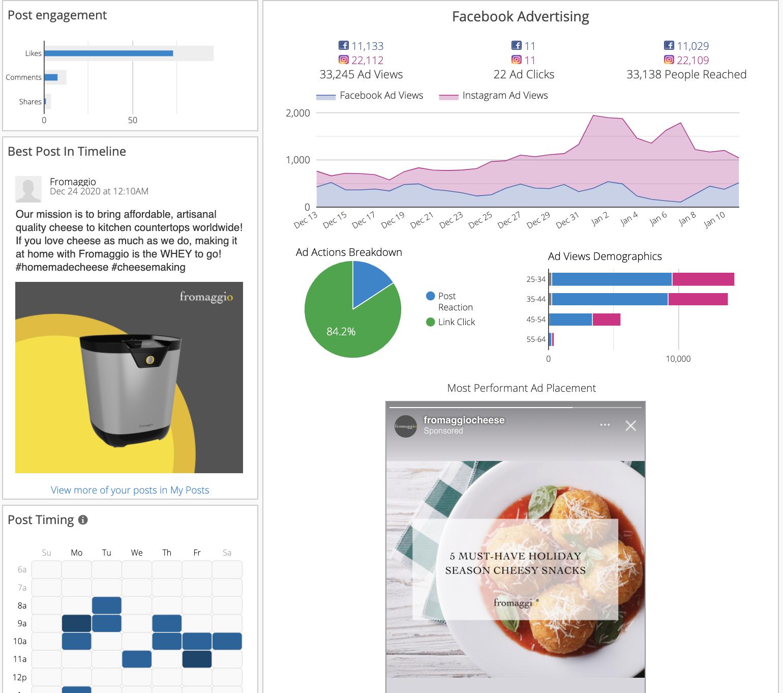 Social Media Marketing For Franchises