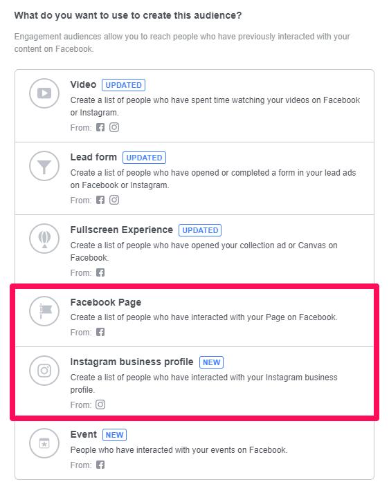 mobile app social marketing case study, spendebt,engagement audiences, lookalike audiences,